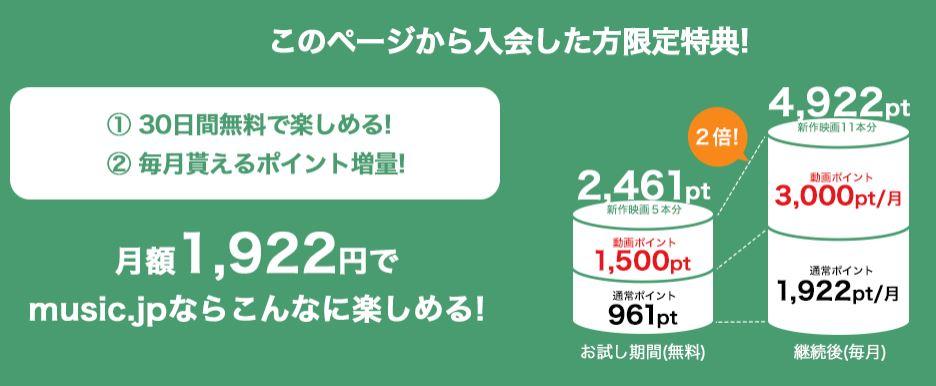 music.jpの30日間無料登録・解約方法を画像付きで解説まとめ!